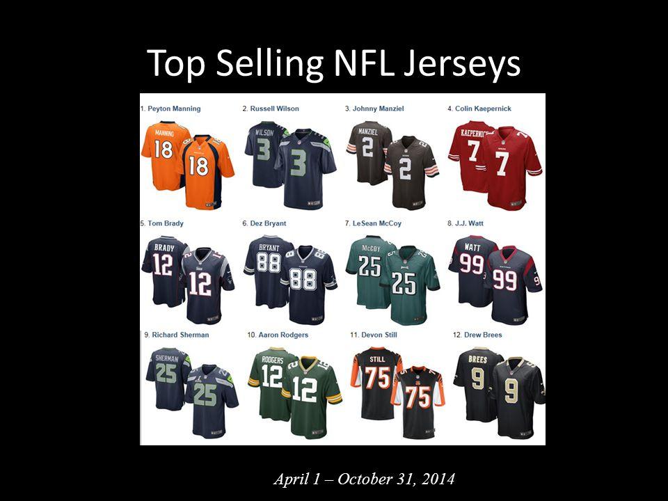 Top Selling NFL Jerseys April 1 – October 31, 2014
