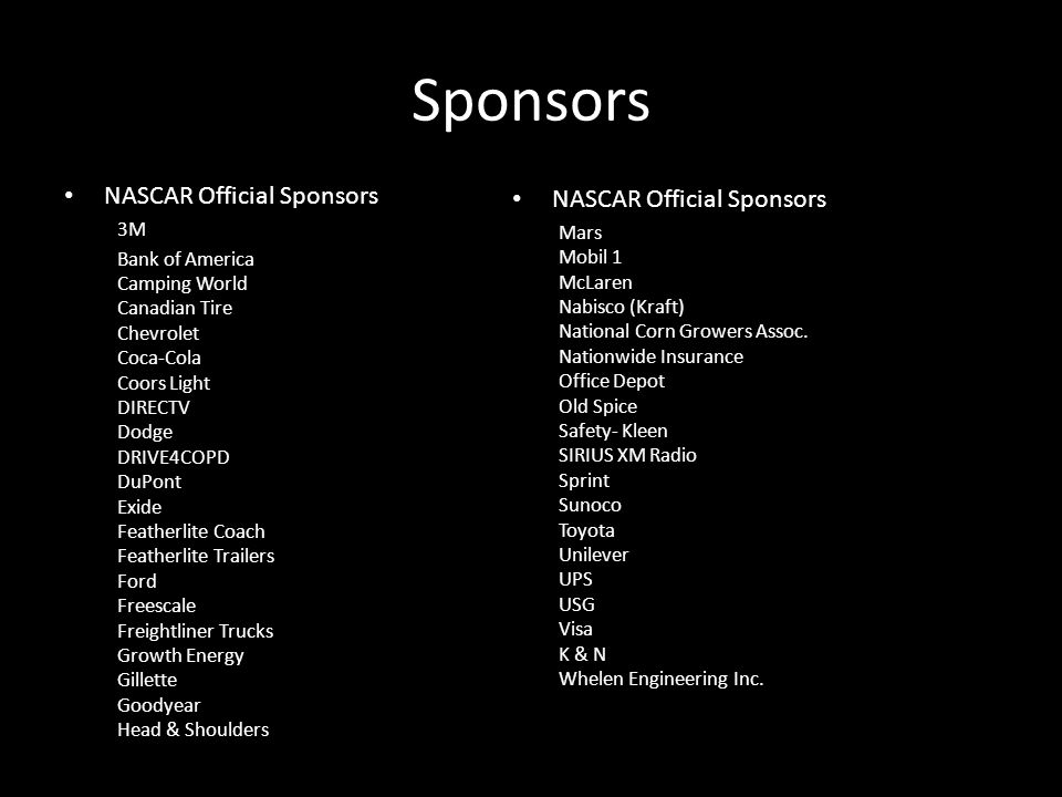 Sponsors NASCAR Official Sponsors 3M Bank of America Camping World Canadian Tire Chevrolet Coca-Cola Coors Light DIRECTV Dodge DRIVE4COPD DuPont Exide