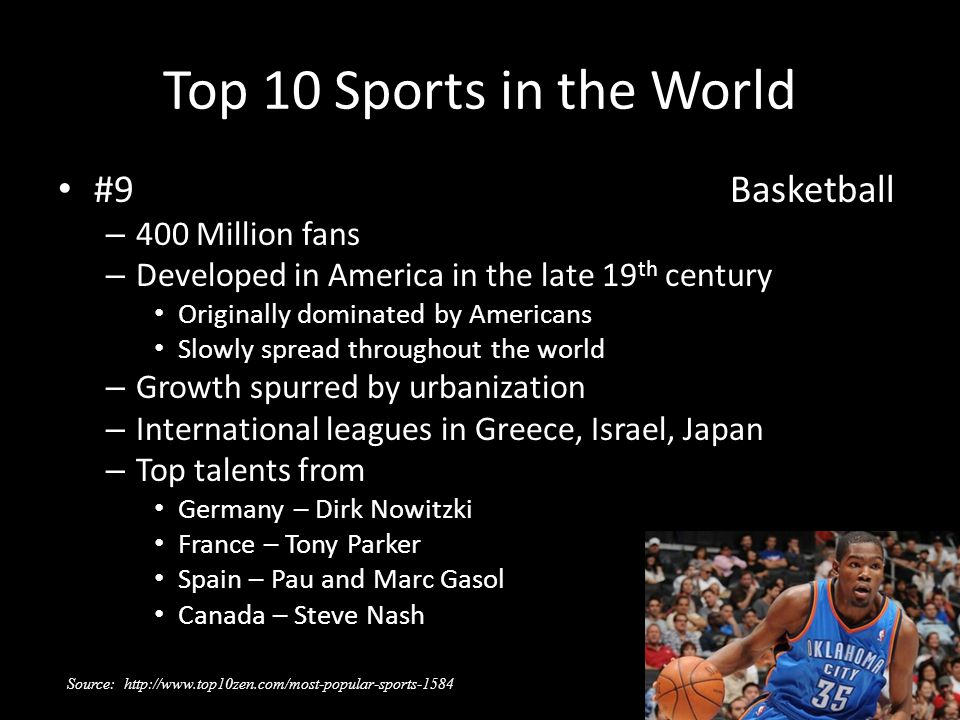 Top 10 Sports in the World #9Basketball – 400 Million fans – Developed in America in the late 19 th century Originally dominated by Americans Slowly s