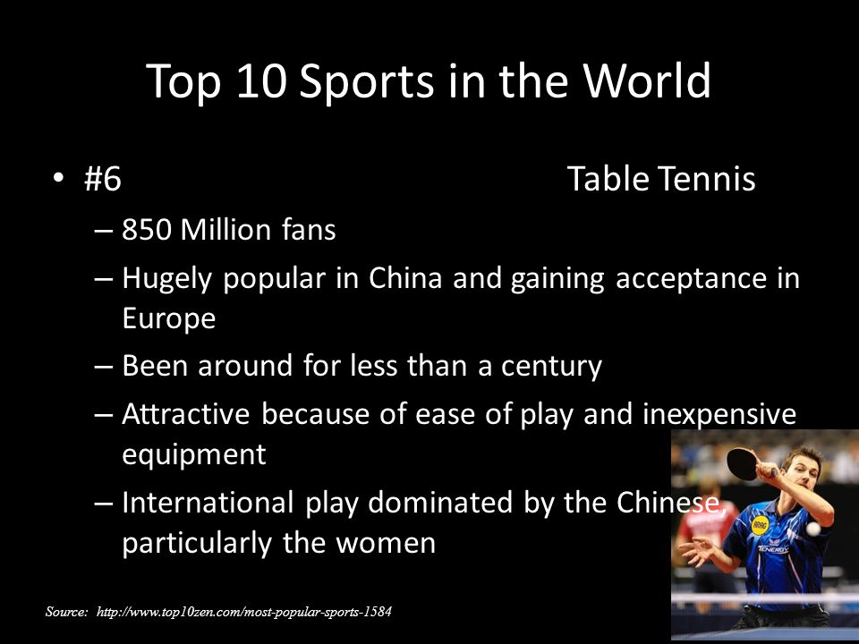 Top 10 Sports in the World #6Table Tennis – 850 Million fans – Hugely popular in China and gaining acceptance in Europe – Been around for less than a century – Attractive because of ease of play and inexpensive equipment – International play dominated by the Chinese, particularly the women Source: http://www.top10zen.com/most-popular-sports-1584