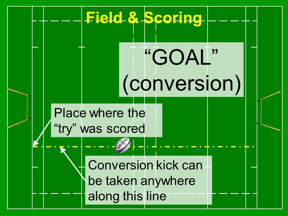 Practice kicking a Conversion on this website: http://news.bbc.co.uk/sport1/hi/funny_old_game/games