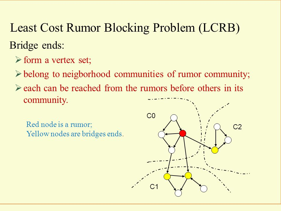 Least Cost Rumor Blocking Problem (LCRB) Bridge ends:  form a vertex set;  belong to neigborhood communities of rumor community;  each can be reached from the rumors before others in its community.