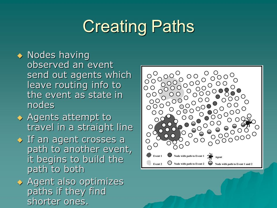 Creating Paths  Nodes having observed an event send out agents which leave routing info to the event as state in nodes  Agents attempt to travel in a straight line  If an agent crosses a path to another event, it begins to build the path to both  Agent also optimizes paths if they find shorter ones.