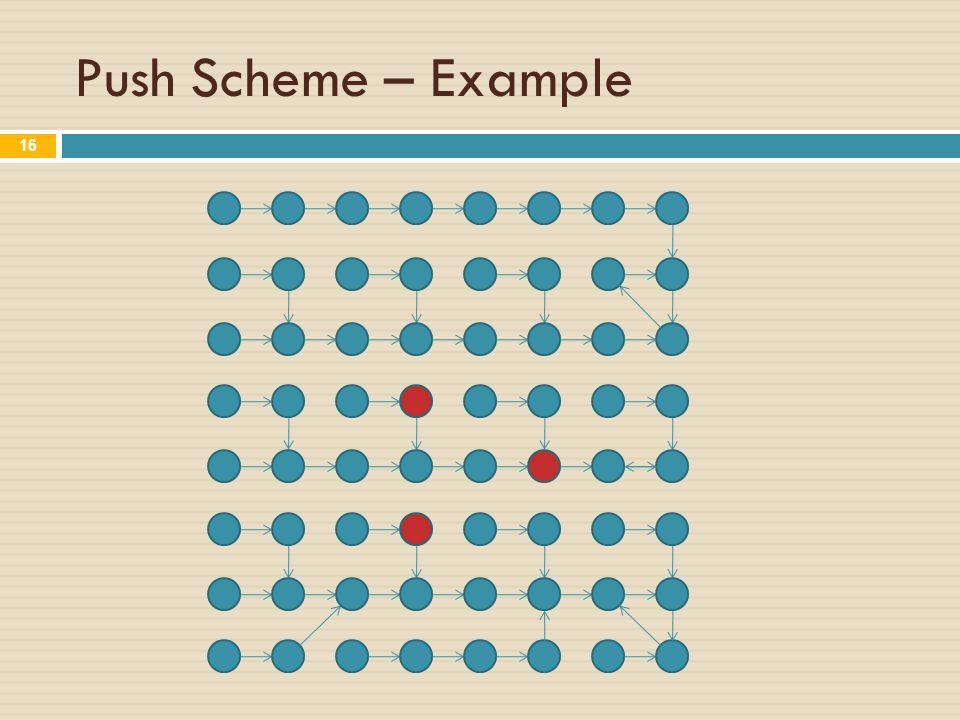 Push Scheme – Example 16