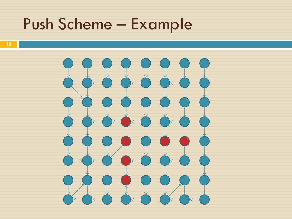 Push Scheme – Example 18