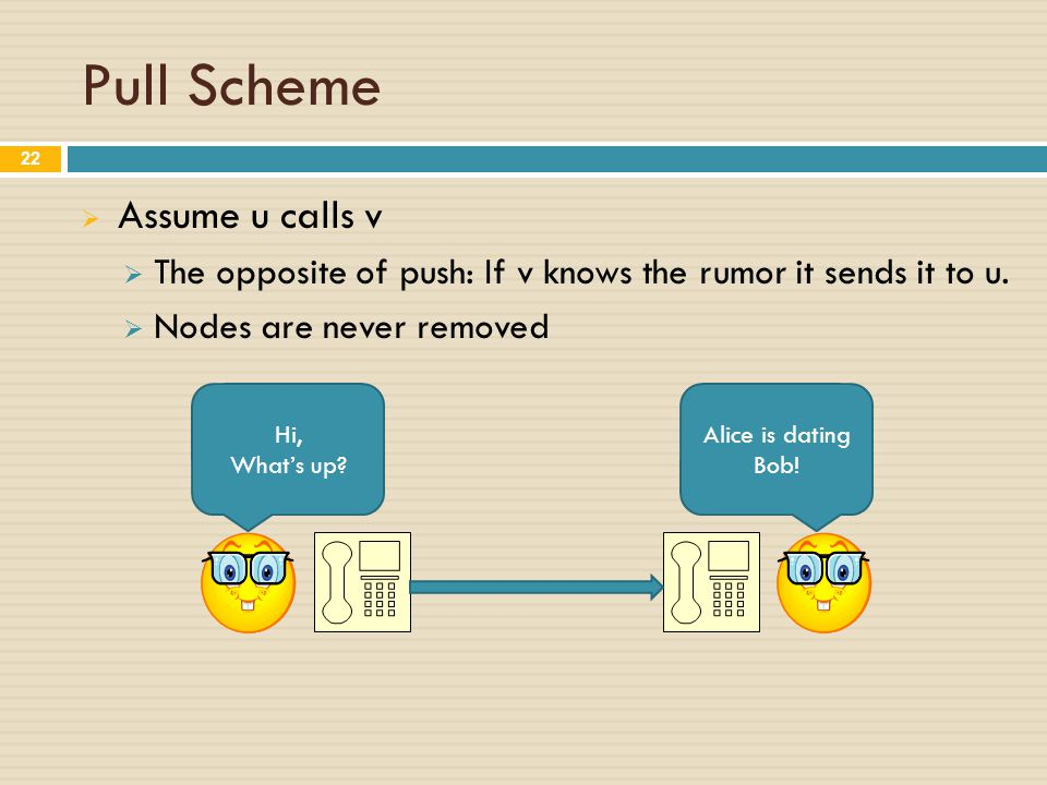 Pull Scheme  Assume u calls v  The opposite of push: If v knows the rumor it sends it to u.