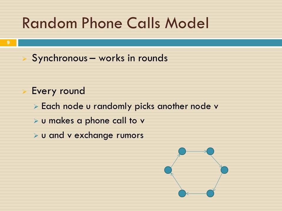 Random Phone Calls Model  Synchronous – works in rounds  Every round  Each node u randomly picks another node v  u makes a phone call to v  u and v exchange rumors 10