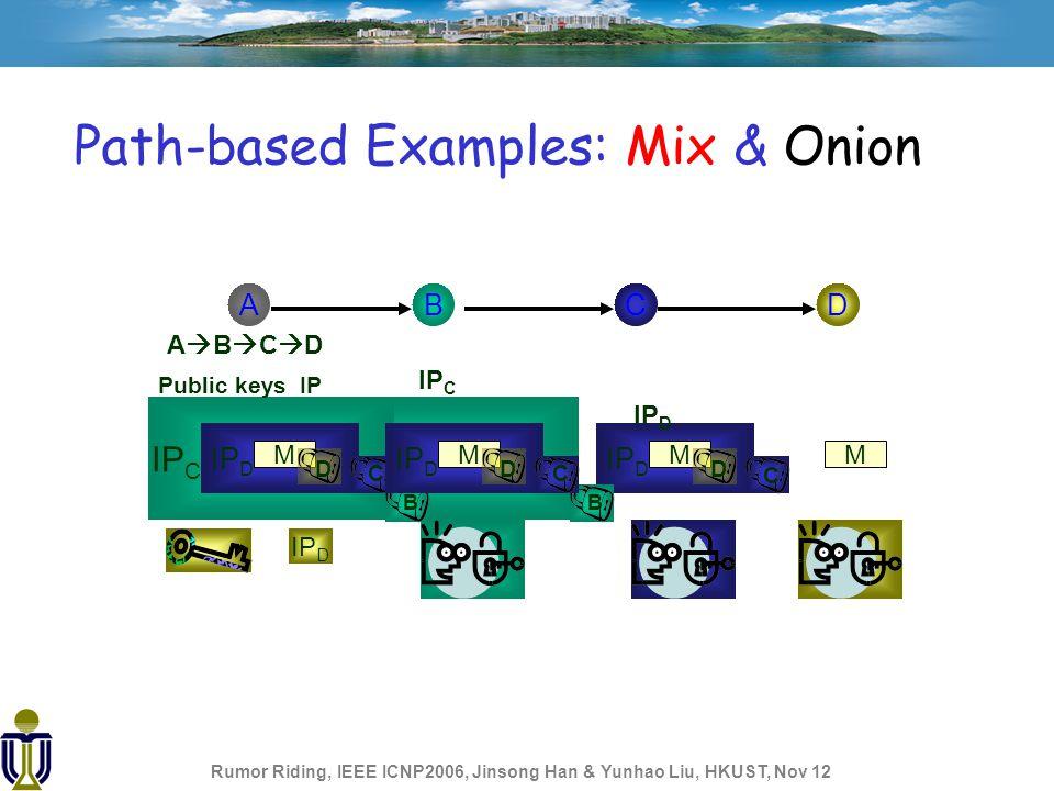 Rumor Riding, IEEE ICNP2006, Jinsong Han & Yunhao Liu, HKUST, Nov 12 IP D C IP C B Path-based Examples: Mix & Onion ABCD IP D IP C IP B IP D M IP C IP