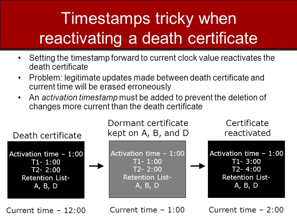 Timestamps tricky when reactivating a death certificate Setting the timestamp forward to current clock value reactivates the death certificate Problem: legitimate updates made between death certificate and current time will be erased erroneously An activation timestamp must be added to prevent the deletion of changes more current than the death certificate Activation time – 1:00 T1- 1:00 T2- 2:00 Retention List- A, B, D Death certificate Current time – 12:00 Activation time – 1:00 T1- 1:00 T2- 2:00 Retention List- A, B, D Dormant certificate kept on A, B, and D Current time – 1:00 Activation time – 1:00 T1- 3:00 T2- 4:00 Retention List- A, B, D Certificate reactivated Current time – 2:00