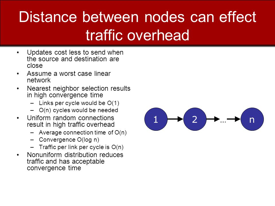 Distance between nodes can effect traffic overhead Updates cost less to send when the source and destination are close Assume a worst case linear network Nearest neighbor selection results in high convergence time –Links per cycle would be O(1) –O(n) cycles would be needed Uniform random connections result in high traffic overhead –Average connection time of O(n) –Convergence O(log n) –Traffic per link per cycle is O(n) Nonuniform distribution reduces traffic and has acceptable convergence time 12n …