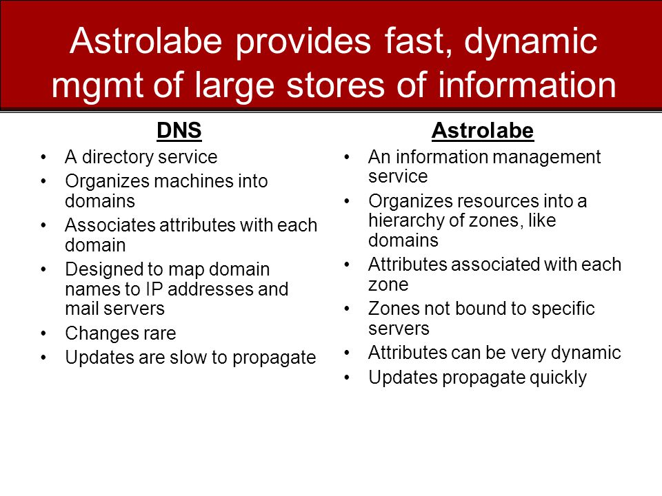 Astrolabe provides fast, dynamic mgmt of large stores of information DNS A directory service Organizes machines into domains Associates attributes with each domain Designed to map domain names to IP addresses and mail servers Changes rare Updates are slow to propagate Astrolabe An information management service Organizes resources into a hierarchy of zones, like domains Attributes associated with each zone Zones not bound to specific servers Attributes can be very dynamic Updates propagate quickly