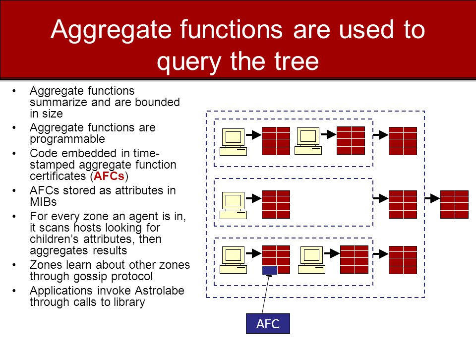 Aggregate functions are used to query the tree Aggregate functions summarize and are bounded in size Aggregate functions are programmable Code embedded in time- stamped aggregate function certificates (AFCs) AFCs stored as attributes in MIBs For every zone an agent is in, it scans hosts looking for children's attributes, then aggregates results Zones learn about other zones through gossip protocol Applications invoke Astrolabe through calls to library AFC