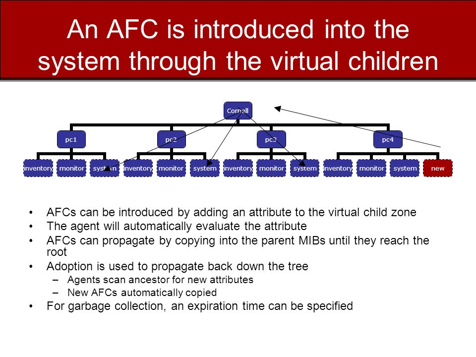 An AFC is introduced into the system through the virtual children AFCs can be introduced by adding an attribute to the virtual child zone The agent will automatically evaluate the attribute AFCs can propagate by copying into the parent MIBs until they reach the root Adoption is used to propagate back down the tree –Agents scan ancestor for new attributes –New AFCs automatically copied For garbage collection, an expiration time can be specified Cornell pc1 inventorymonitorsystem pc2 inventorymonitorsystem pc3 inventorymonitorsystem pc4 inventorymonitorsystemnew