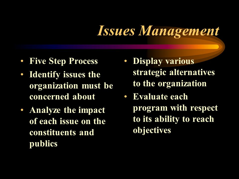 Issues Management Five Step Process Identify issues the organization must be concerned about Analyze the impact of each issue on the constituents and publics Display various strategic alternatives to the organization Evaluate each program with respect to its ability to reach objectives