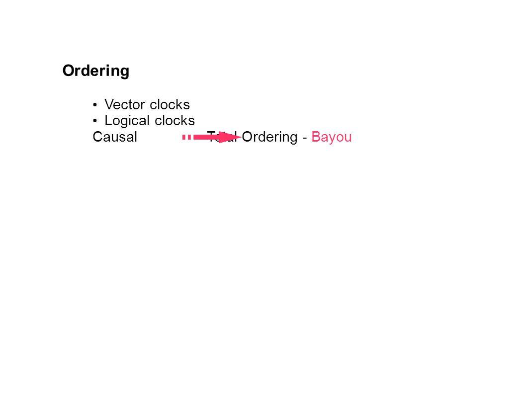 Ordering Vector clocks Logical clocks Causal Total Ordering - Bayou