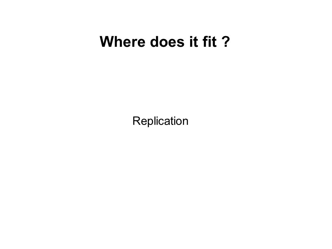 Where does it fit Replication