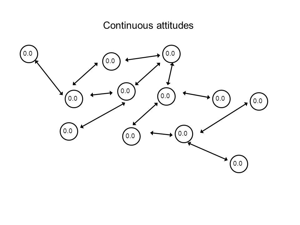 0.0 Continuous attitudes