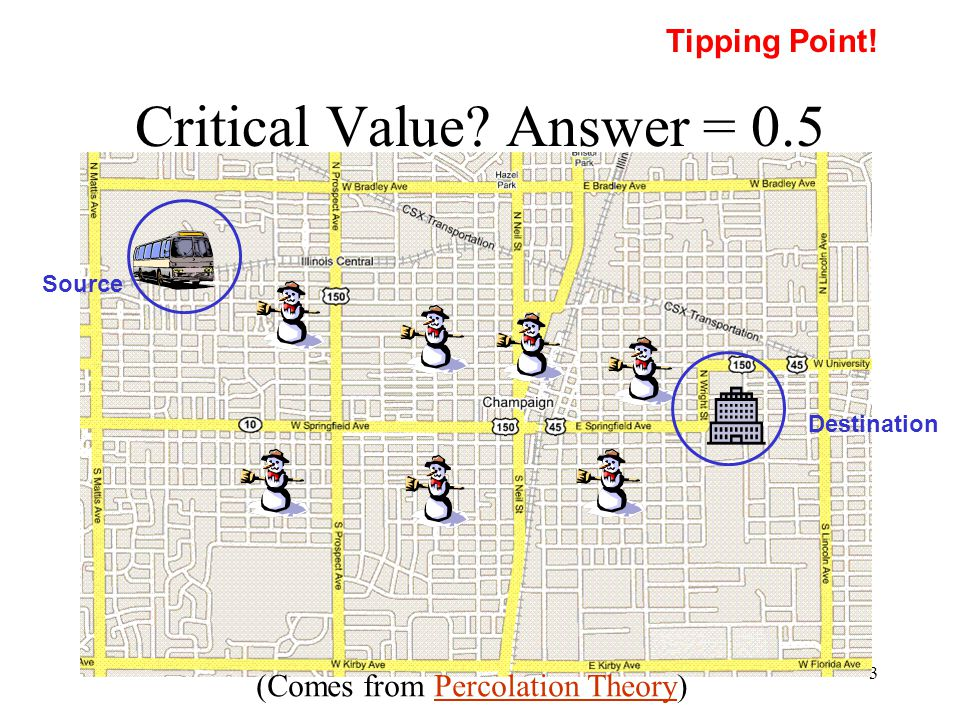 3 Critical Value? Answer = 0.5 Tipping Point! Source Destination (Comes from Percolation Theory)