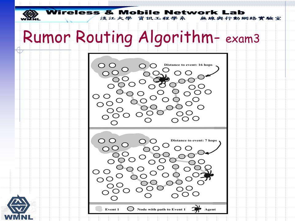 Rumor Routing Algorithm- exam3