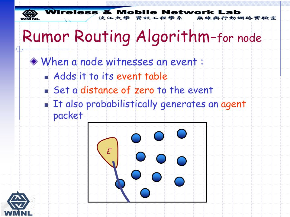 Rumor Routing Algorithm- for node When a node witnesses an event : Adds it to its event table Set a distance of zero to the event It also probabilistically generates an agent packet E