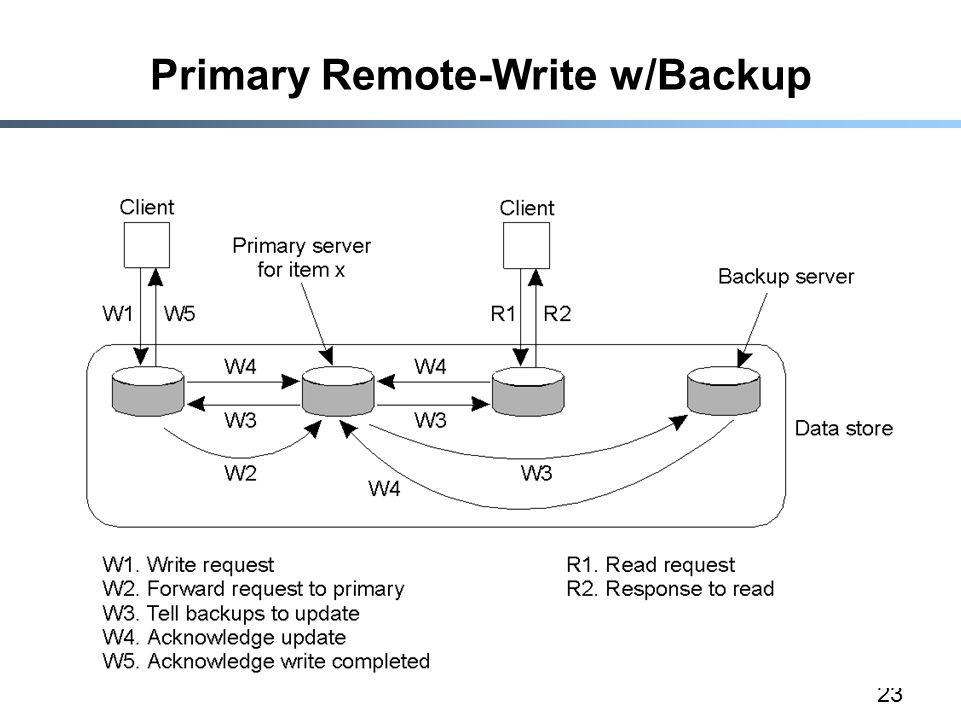 23 Primary Remote-Write w/Backup