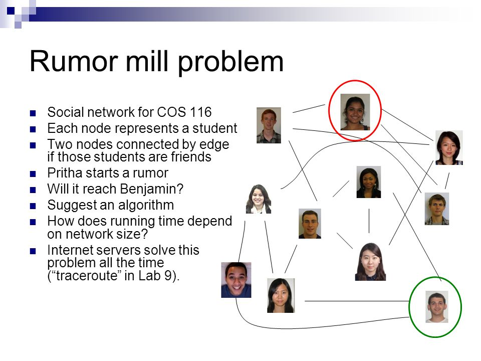 Rumor mill problem Social network for COS 116 Each node represents a student Two nodes connected by edge if those students are friends Pritha starts a rumor Will it reach Benjamin.
