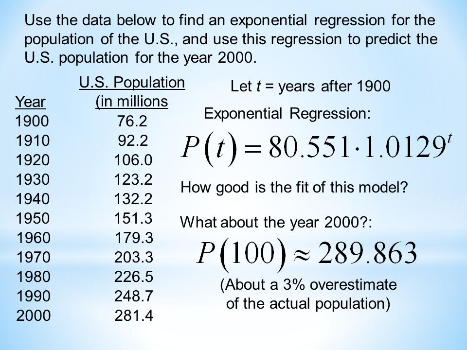 Use the data below to find an exponential regression for the population of the U.S., and use this regression to predict the U.S.