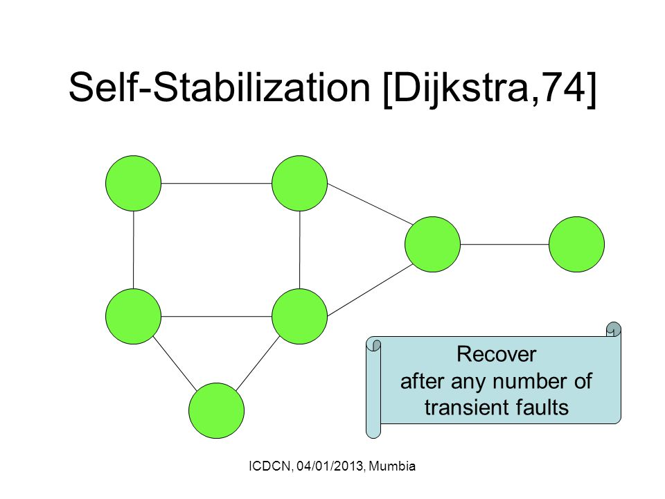 Self-Stabilization [Dijkstra,74] ICDCN, 04/01/2013, Mumbia Recover after any number of transient faults