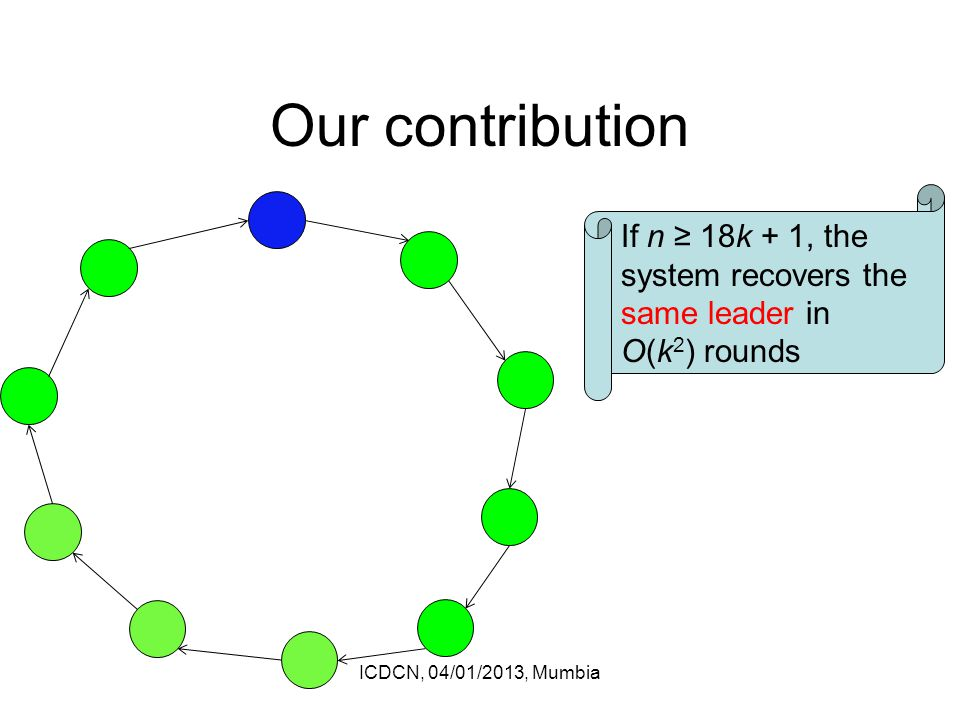 Our contribution ICDCN, 04/01/2013, Mumbia If n ≥ 18k + 1, the system recovers the same leader in O(k 2 ) rounds