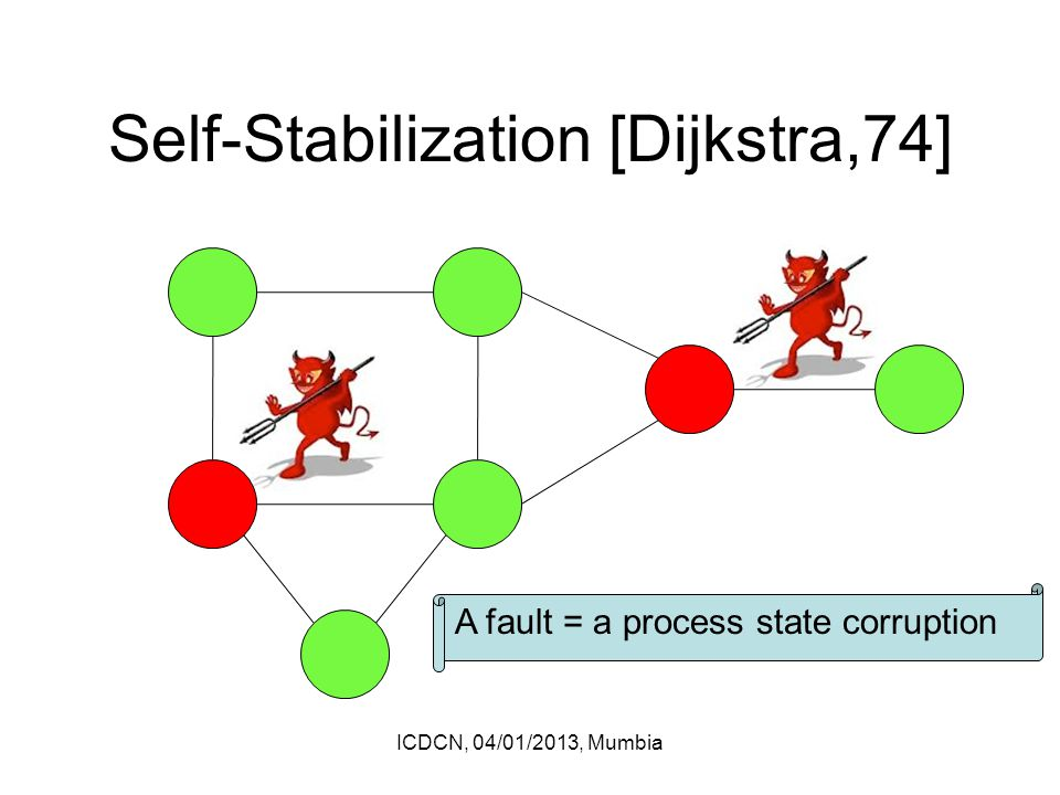 Self-Stabilization [Dijkstra,74] ICDCN, 04/01/2013, Mumbia A fault = a process state corruption