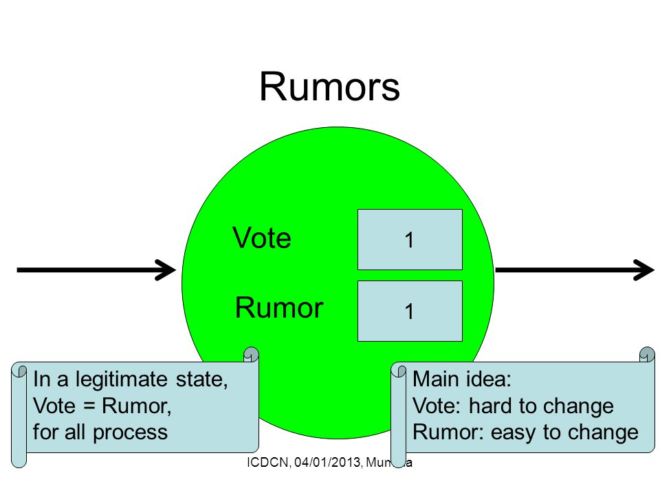 Rumors ICDCN, 04/01/2013, Mumbia 1 1 Vote Rumor In a legitimate state, Vote = Rumor, for all process Main idea: Vote: hard to change Rumor: easy to change