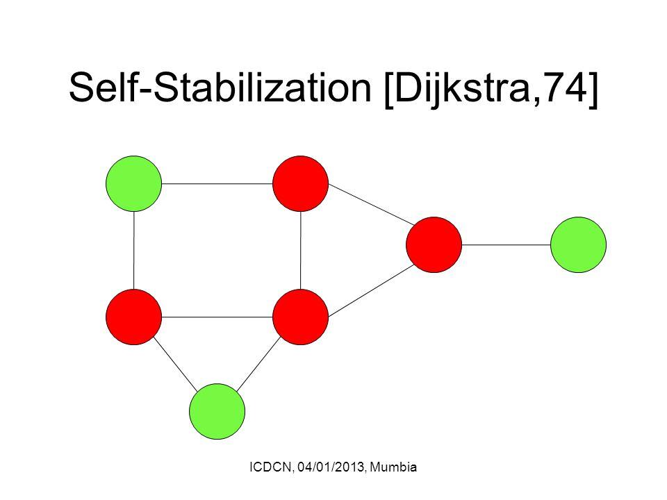 Self-Stabilization [Dijkstra,74] ICDCN, 04/01/2013, Mumbia