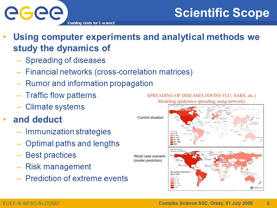 Enabling Grids for E-sciencE EGEE-III INFSO-RI-222667 Scientific Scope Using computer experiments and analytical methods we study the dynamics of –Spreading of diseases –Financial networks (cross-correlation matrices) –Rumor and information propagation –Traffic flow patterns –Climate systems and deduct –Immunization strategies –Optimal paths and lengths –Best practices –Risk management –Prediction of extreme events Complex Science SSC, Orsay, 01 July 2009 5