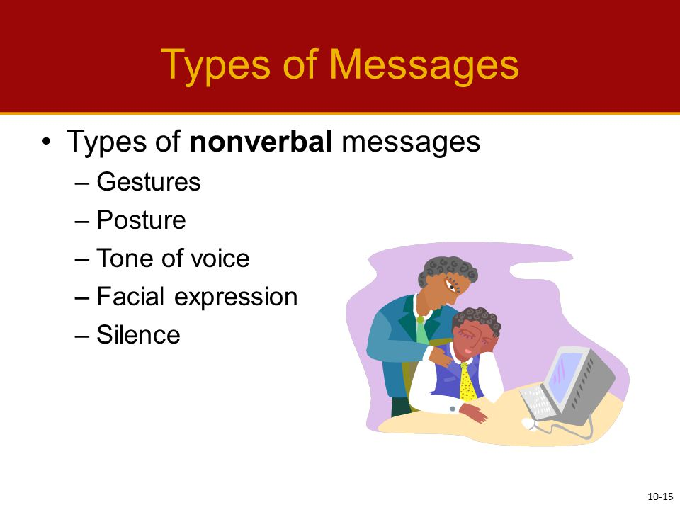 Types of Messages Types of nonverbal messages –Gestures –Posture –Tone of voice –Facial expression –Silence 10-15