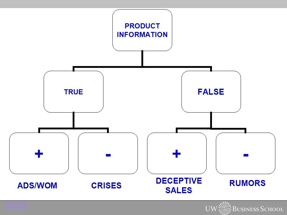 Explicit vs.Implicit Processing Fazio et al.