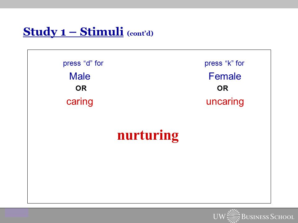 Study 1 – Stimuli (cont'd) press d for press k for Male Female OR OR caring uncaring nurturing