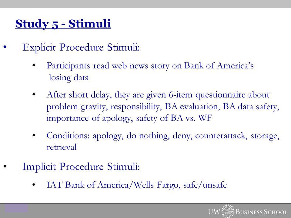 Study 5 – Implicit Associations