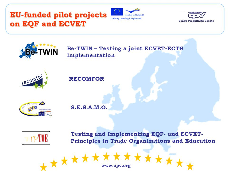 www.cpv.org EU-funded pilot projects on EQF and ECVET RECOMFOR Be-TWIN – Testing a joint ECVET-ECTS implementation S.E.S.A.M.O.