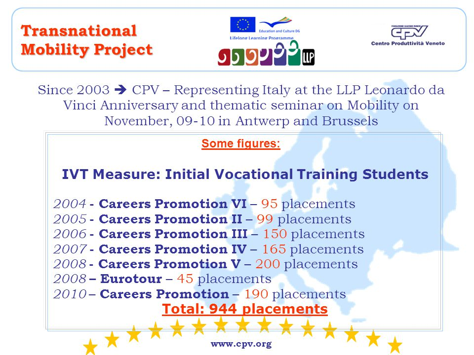 www.cpv.org Transnational Mobility Projects Since 2003  CPV – Representing Italy at the LLP Leonardo da Vinci Anniversary and thematic seminar on Mobility on November, 09-10 in Antwerp and Brussels Some figures: PLM Measure: young graduates 2007 - Expert training – 40 placements 2009 – EUROTRAINING NETWORK - 40 placements 2010 – EUROPEAN TRAINING - 40 placements Total: 180 beneficiaries