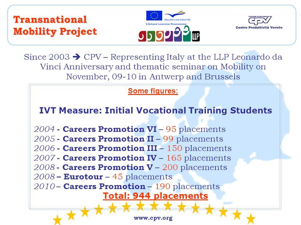 www.cpv.org Susanna Casellato c/o Fondazione Giacomo Rumor – Centro Produttività Veneto Tel.: +39 (0)444 994700 Fax: +39 (0)444 994710 E-mail:casellato@cpv.org Thank you for your attention !