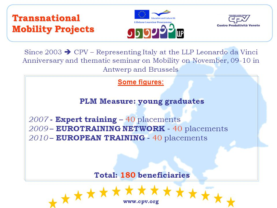 www.cpv.org Transnational Mobility Projects Since 2003  CPV – Representing Italy at the LLP Leonardo da Vinci Anniversary and thematic seminar on Mobility on November, 09-10 in Antwerp and Brussels Some figures: PLM Measure: young graduates 2007 - Expert training – 40 placements 2009 – EUROTRAINING NETWORK - 40 placements 2010 – EUROPEAN TRAINING - 40 placements Total: 180 beneficiaries