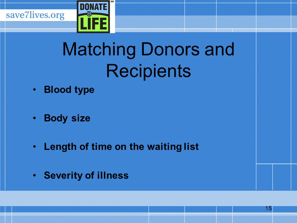 15 Matching Donors and Recipients Blood type Body size Length of time on the waiting list Severity of illness