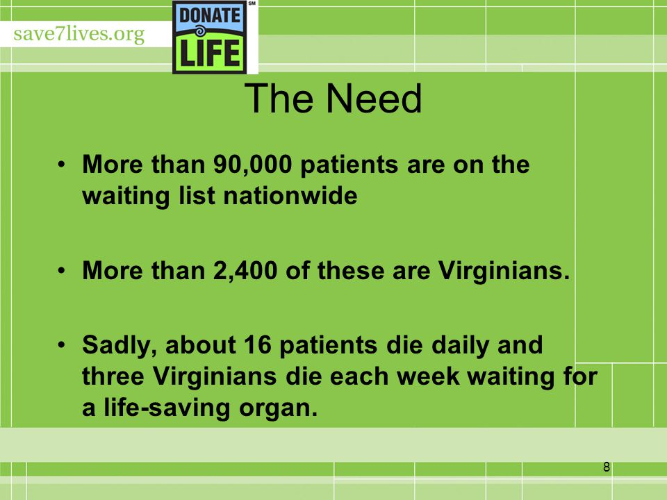 8 The Need More than 90,000 patients are on the waiting list nationwide More than 2,400 of these are Virginians.