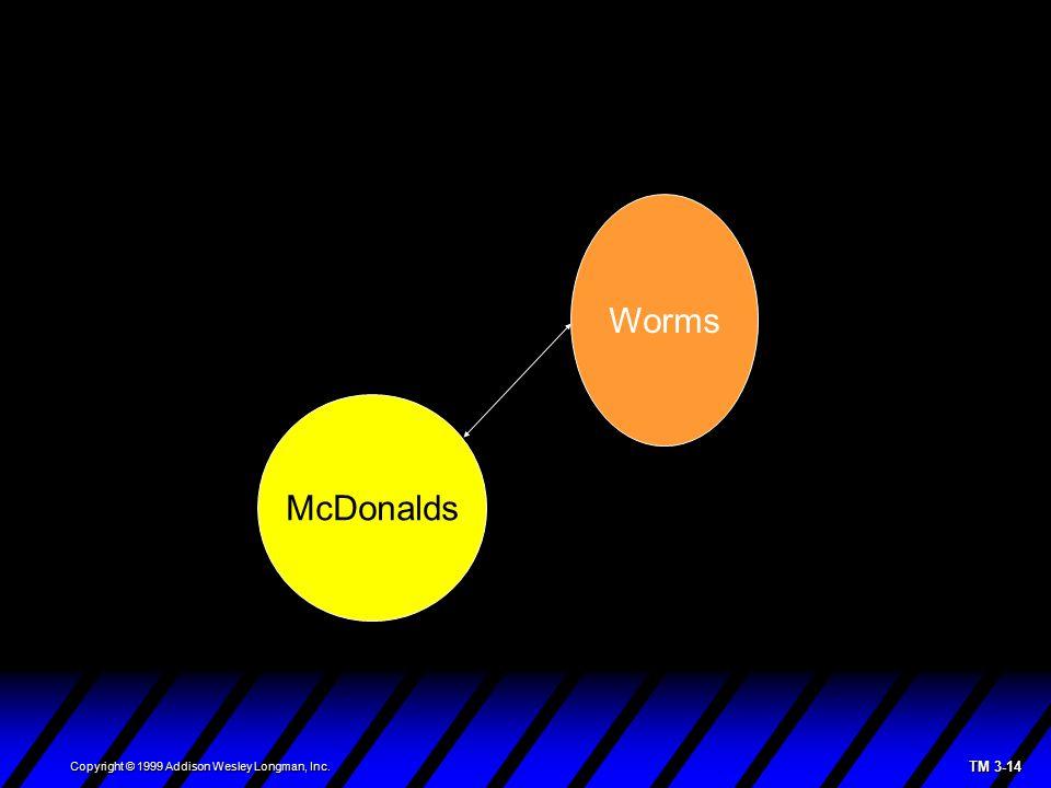TM 3-14 Copyright © 1999 Addison Wesley Longman, Inc. McDonalds Worms
