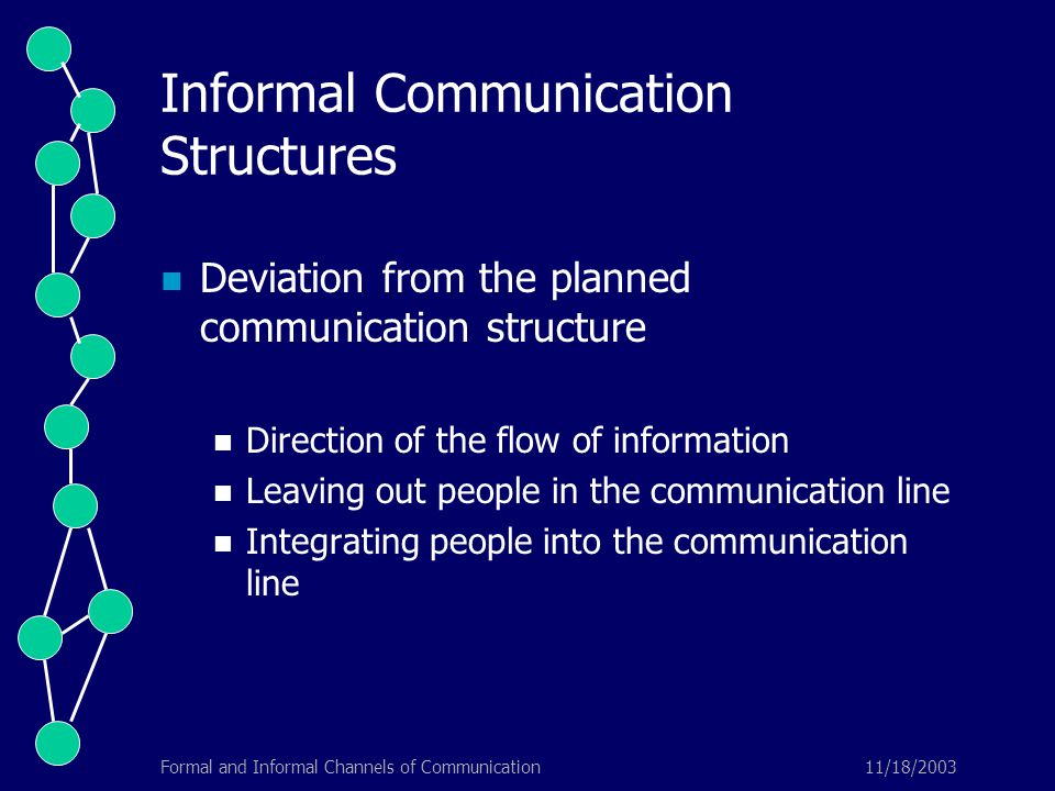 11/18/2003Formal and Informal Channels of Communication Informal Communication Structures Deviation from the planned communication structure Direction