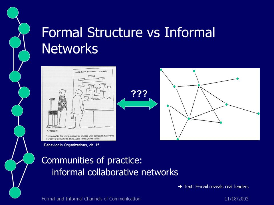 11/18/2003Formal and Informal Channels of Communication Formal Structure vs Informal Networks Communities of practice: informal collaborative networks  Text: E-mail reveals real leaders .