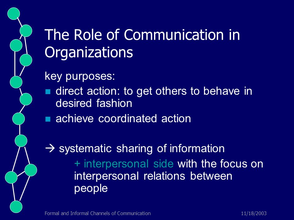 11/18/2003Formal and Informal Channels of Communication The Role of Communication in Organizations key purposes: direct action: to get others to behave in desired fashion achieve coordinated action  systematic sharing of information + interpersonal side with the focus on interpersonal relations between people