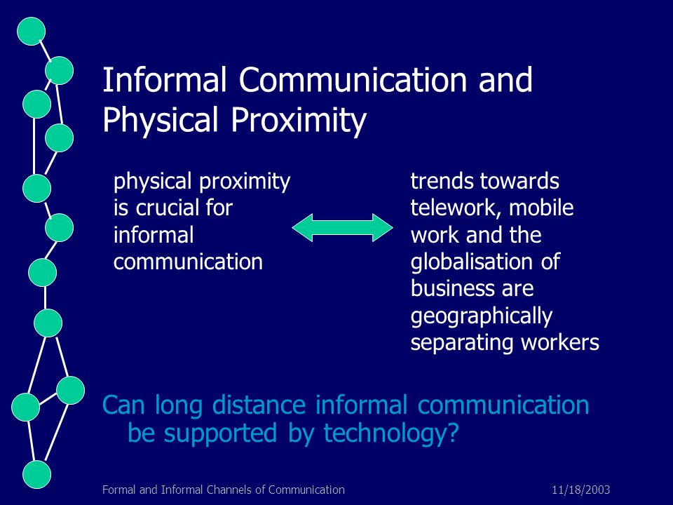 11/18/2003Formal and Informal Channels of Communication Informal Communication and Physical Proximity Can long distance informal communication be supp