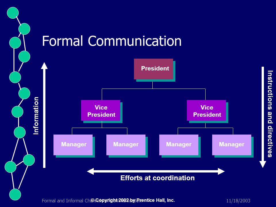 11/18/2003Formal and Informal Channels of Communication Formal Communication President Vice President Vice President Manager Efforts at coordination I