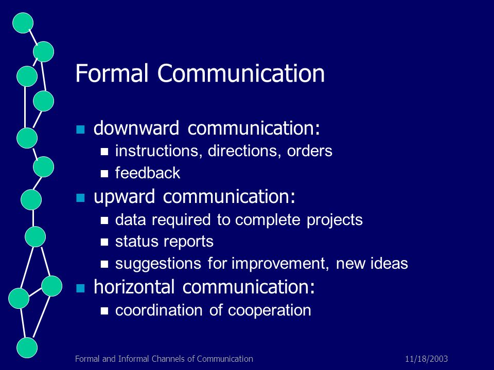 11/18/2003Formal and Informal Channels of Communication Formal Communication downward communication: instructions, directions, orders feedback upward communication: data required to complete projects status reports suggestions for improvement, new ideas horizontal communication: coordination of cooperation